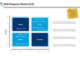 Risk Response Matrix Equipment Failure Ppt Powerpoint Presentation Pictures