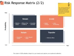 Risk Response Matrix Management Ppt Powerpoint Presentation Pictures Example Introduction