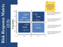 Risk Response Matrix Powerpoint Slide Graphics