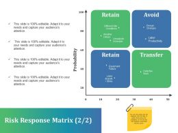 Risk Response Matrix Ppt Example