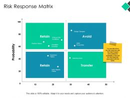 Risk Response Matrix Ppt Powerpoint Presentation Pictures Graphic Tips
