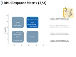 Risk Response Matrix Ppt Professional Infographic Template