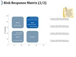 Risk Response Matrix Ppt Professional Infographic Template