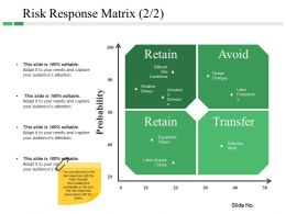 Risk Response Matrix Ppt Samples Download