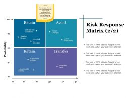 Risk Response Matrix Ppt Styles Graphics