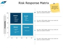 Risk Response Matrix Retain Ppt Powerpoint Presentation Show Guide