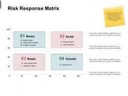 Risk Response Matrix Retain Transfer Ppt Powerpoint Presentation Slides Designs