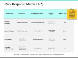 Risk Response Matrix Risk Event Ppt Powerpoint Presentation File Introduction