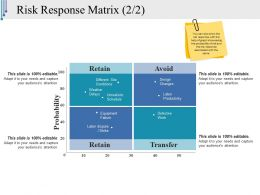 Risk Response Matrix Template Presentation Images