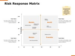 Risk Response Matrix Transfer H171 Ppt Powerpoint Presentation Show Ideas