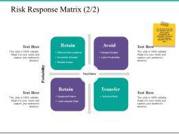 Risk Response Matrix Transfer Ppt Powerpoint Presentation File Inspiration