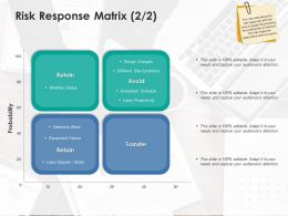 Risk Response Matrix Weather Delays Ppt Powerpoint Presentation Show File