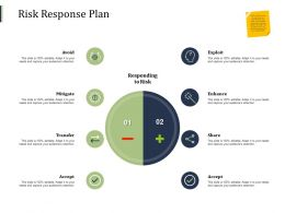 Risk Response Plan Accept Inhance Ppt Powerpoint Presentation Summary Design Ideas