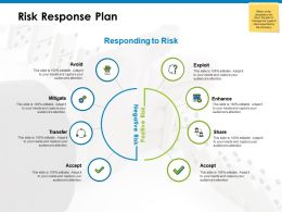 Risk Response Plan Accept Ppt Powerpoint Presentation Icon Design Inspiration