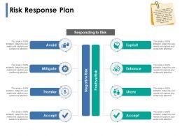 Risk Response Plan Enhance Ppt Powerpoint Presentation Show Format