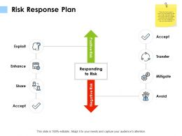 Risk Response Plan Exploit Enhance Ppt Powerpoint Presentation Slides Guidelines