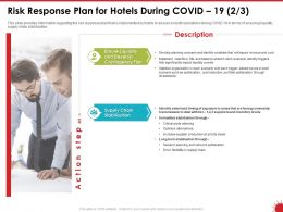 Risk Response Plan For Hotels During COVID 19 Flexibility Powerpoint Presentation Graphics Template