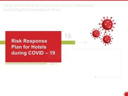 Risk Response Plan For Hotels During COVID 19 Ppt Powerpoint Presentation Display