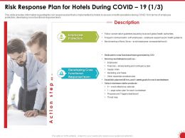 Risk Response Plan For Hotels During COVID 19 Protection Ppt Powerpoint Presentation Samples
