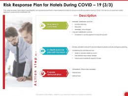 Risk Response Plan For Hotels During COVID 19 Team Powerpoint Presentation Brochure