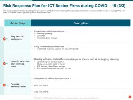 Risk Response Plan For ICT Sector Firms During COVID 19 Clarity Ppt Powerpoint Presentation Icon Tips