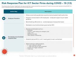 Risk Response Plan For ICT Sector Firms During COVID 19 Frequent Ppt Powerpoint Presentation Icon Good