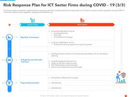 Risk Response Plan For ICT Sector Firms During Covid 19 Top Team Ppt Ideas