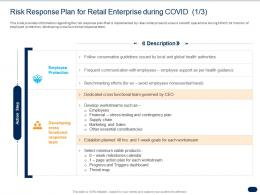 Risk Response Plan For Retail Enterprise During COVID Employee Protection Ppt Summary