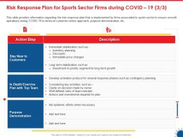 Risk Response Plan For Sports Sector Firms During Covid 19 Contingency Ppt Graphics
