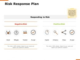 Risk Response Plan Mitigate H172 Ppt Powerpoint Presentation Show Infographics