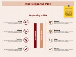 Risk Response Plan Negative Capture Ppt Powerpoint Presentation Model