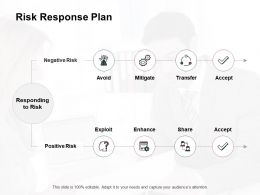 Risk Response Plan Negative Positive Ppt Powerpoint Presentation Slides Example