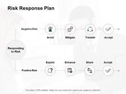 Risk Response Plan Negative Positive Ppt Powerpoint Presentation Slides Example