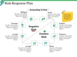 Risk Response Plan Ppt Examples