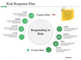 Risk Response Plan Ppt Examples Professional