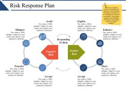 Risk Response Plan Ppt Infographics