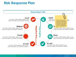 Risk Response Plan Ppt Pictures Icons