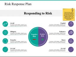 Risk Response Plan Ppt Powerpoint Presentation File Influencers