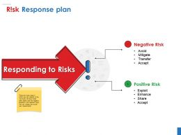 Risk Response Plan Ppt Presentation Examples