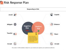 Risk Response Plan Responding To Risk Ppt Powerpoint Presentation Pictures Example Topics