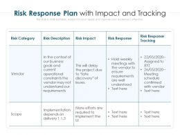 Risk Response Plan With Impact And Tracking