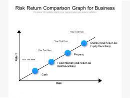 Risk Return Comparison Graph For Business