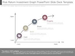 Risk Return Investment Graph Powerpoint Slide Deck Template