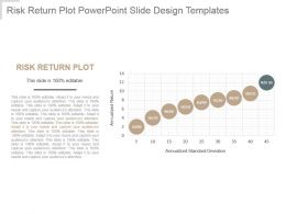 Risk Return Plot Powerpoint Slide Design Templates
