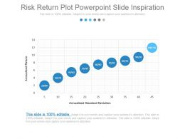 Risk Return Plot Powerpoint Slide Inspiration