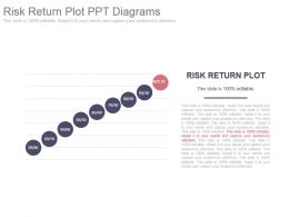 Risk Return Plot Ppt Diagrams