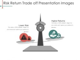 Risk Return Trade Off Presentation Images
