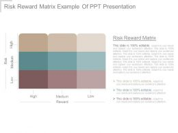 Risk Reward Matrix Example Of Ppt Presentation