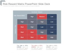 Risk Reward Matrix Powerpoint Slide Deck