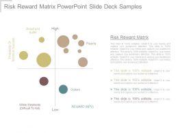 Risk Reward Matrix Powerpoint Slide Deck Samples
